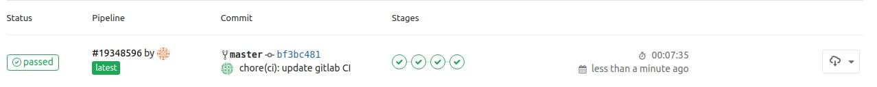 status: passed