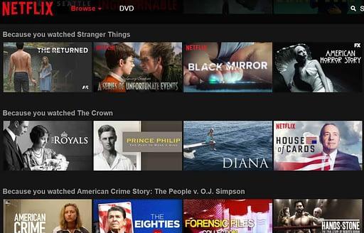 Netflix recommender system