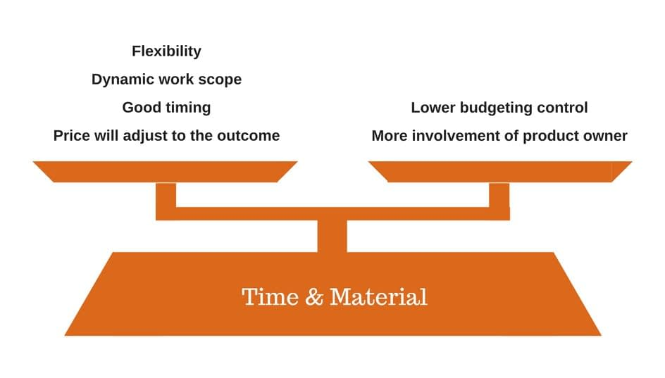 Time & Material pros and cons