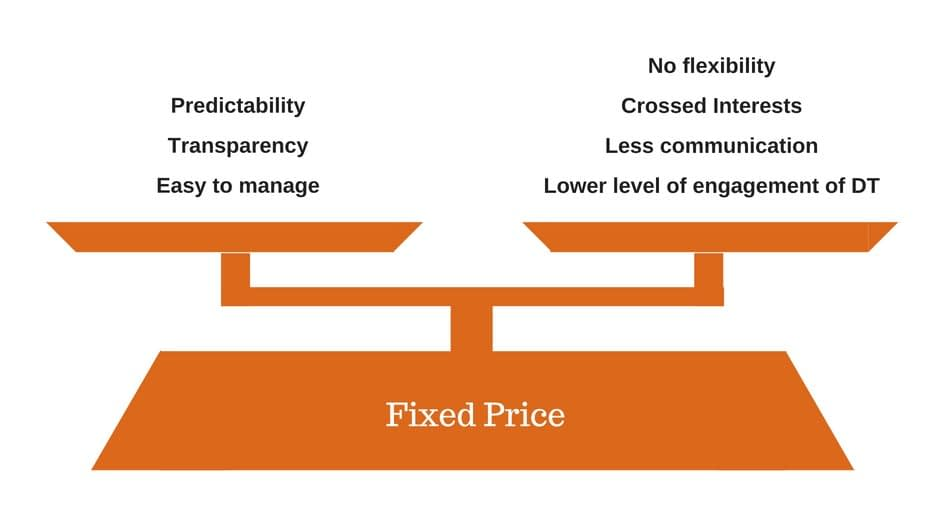 Fixed Price pros and cons