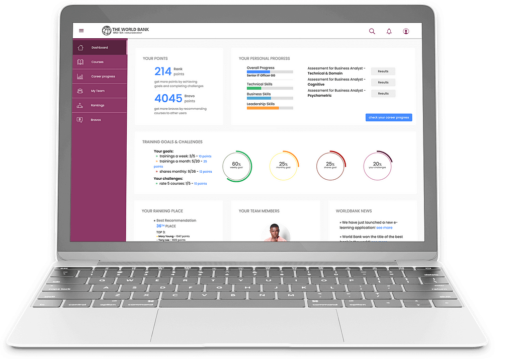 HR case study screenshot